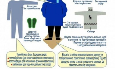 Несколько полезнейших зимних «лайфхаков» помогут одесситам пережить холода (видео) «фото»