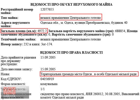 Кернес задекларировал, что получает 11 миллионов от компании, которая выполняет многие заказы горсовета Харькова - Цензор.НЕТ 9094