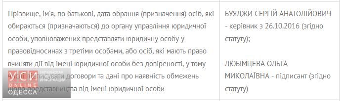 arnep-reestr-yurlits-3