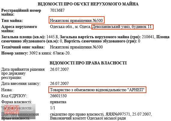 devolanovskij-spusk-11-ooo-arnep