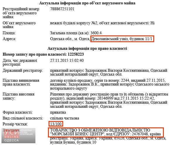devolanovskij-spusk-11-morskoj-biznes-tsentr