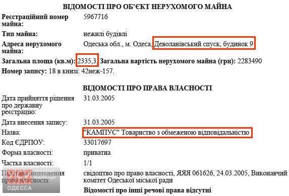 devolanovskij-spusk-9-kampus