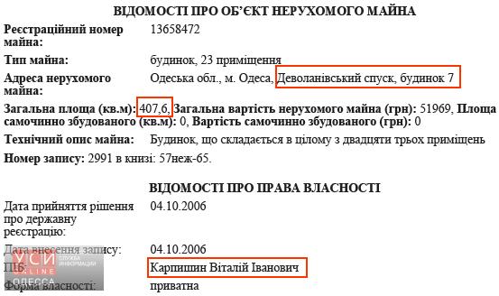 devolanovskij-spusk-7-karpishin