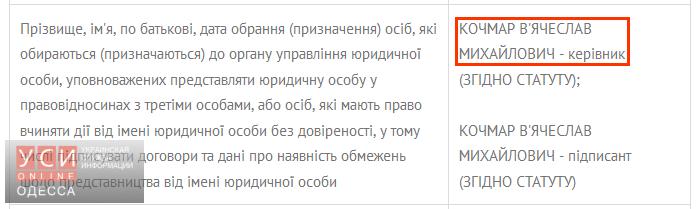 kampus-reestr-yurlits-2