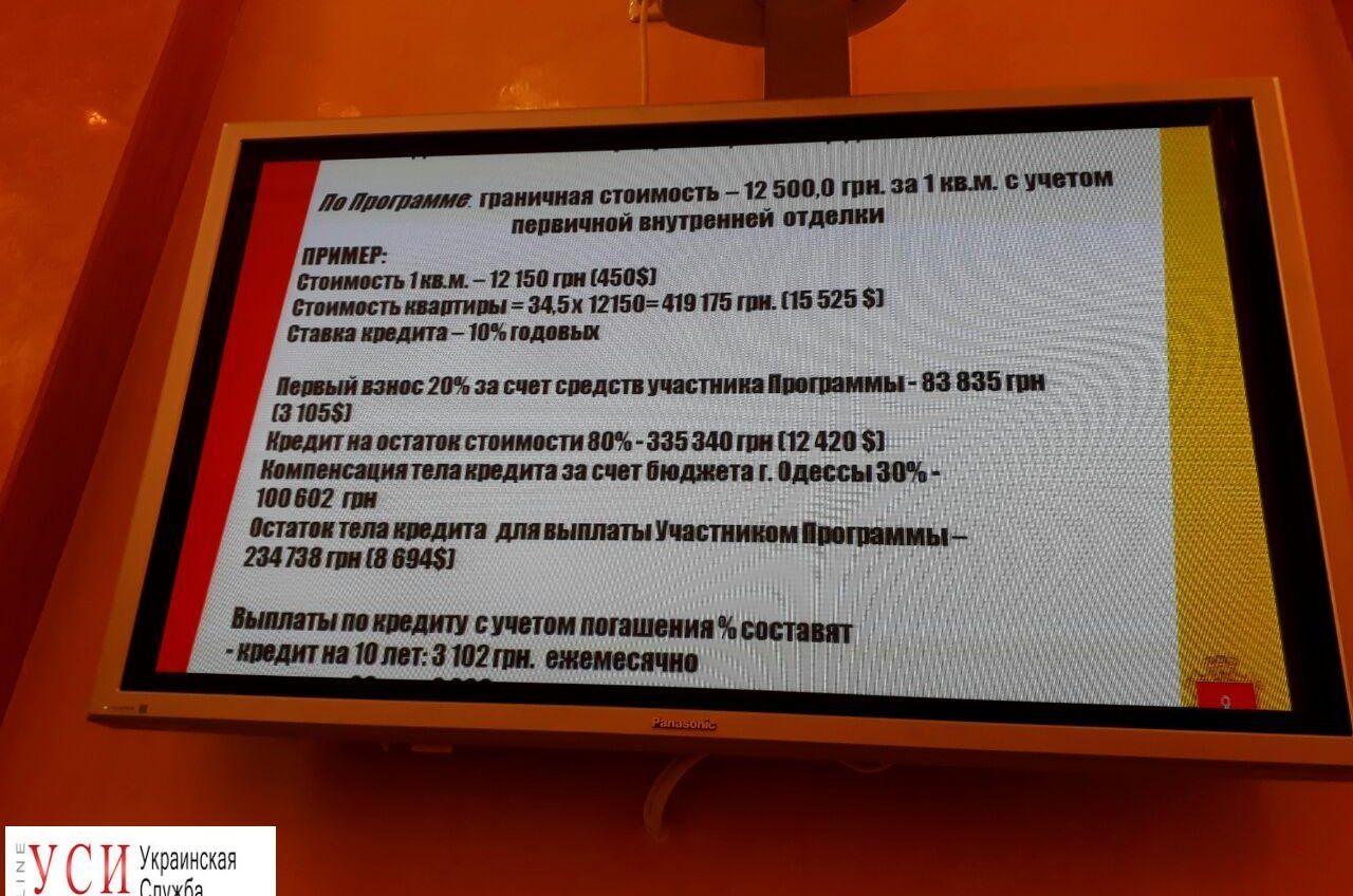В Одессе построят жилье для бюджетников: квартиры будут всего по 34 квадратных метра «фото»