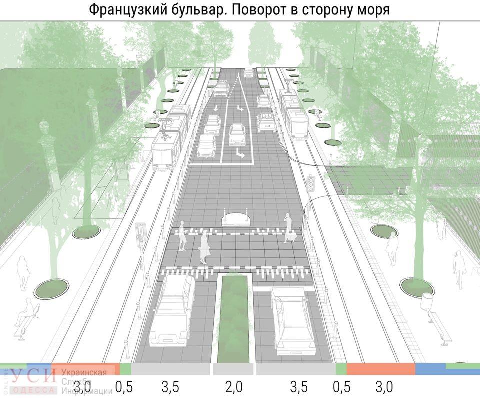 Две полосы, поднятые остановки и новые деревья: архитектор предложил свой проект реконструкции Французского бульвара в Одессе (фото) «фото»