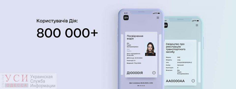 В Украине приложение государственных услуг «Дія» по популярности обошло Instagram и Facebook «фото»