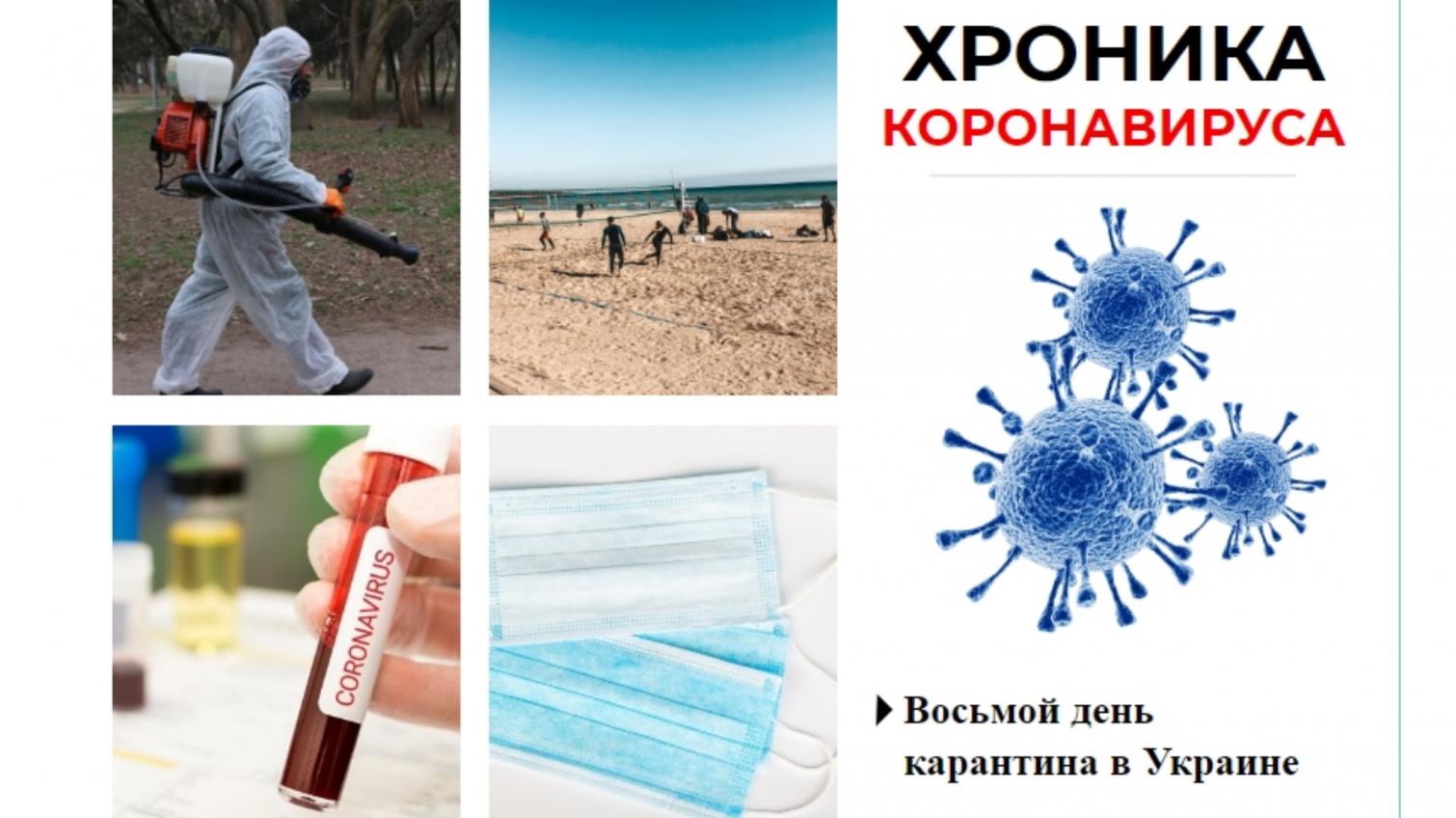 Хроника коронавируса: восьмой день карантина в Украине, события в мире ОБНОВЛЯЕТСЯ «фото»