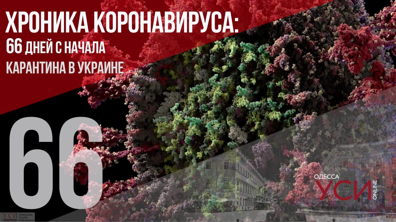 Хроника коронавируса: 66 день с начала карантина ОБНОВЛЯЕТСЯ «фото»