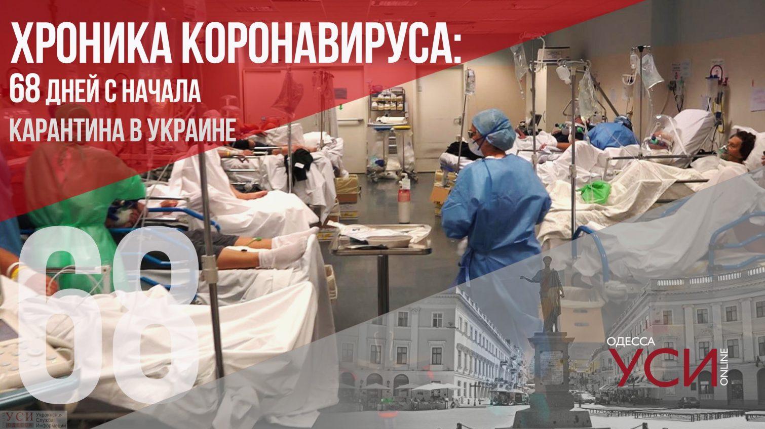 Хроника коронавируса: 68 дней с начала карантина в Украине ОБНОВЛЯЕТСЯ «фото»