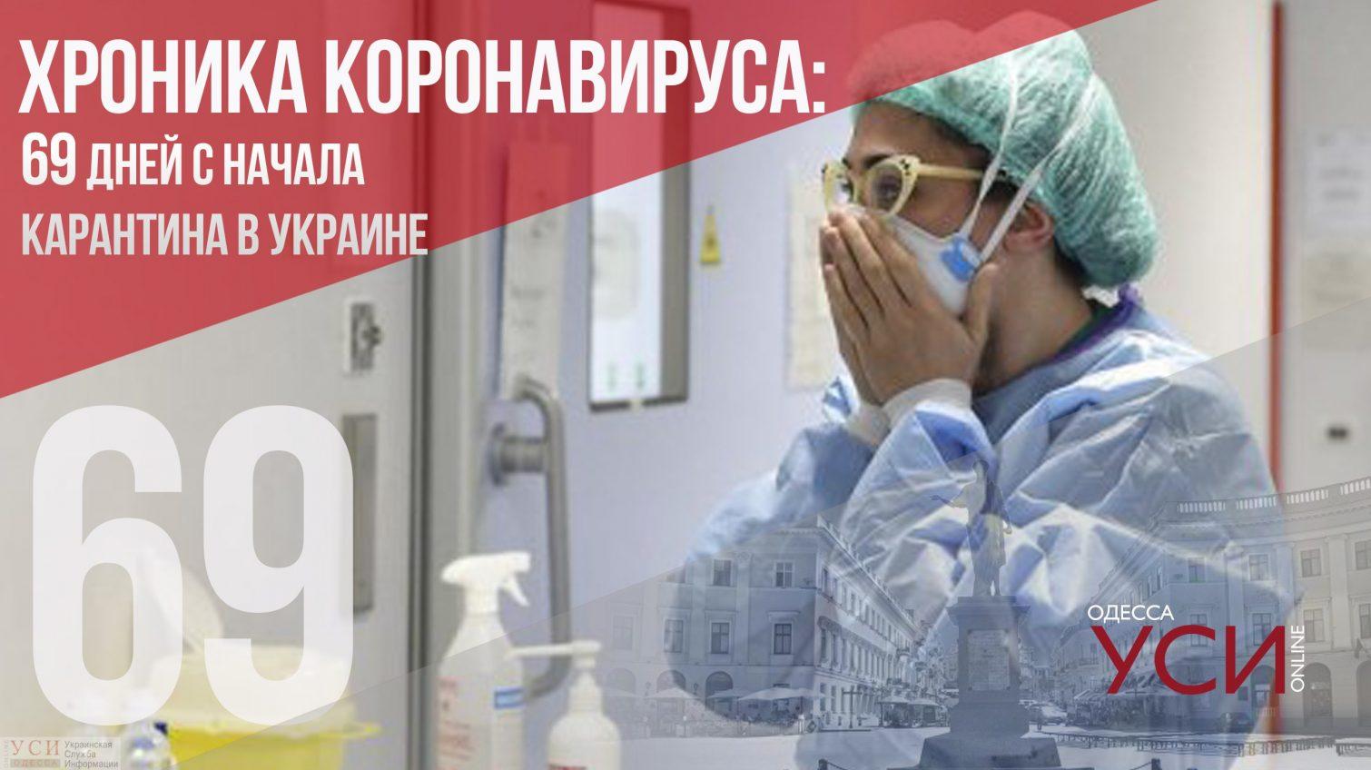Хроника коронавируса: 69 дней с начала карантина в Украине ОБНОВЛЯЕТСЯ «фото»