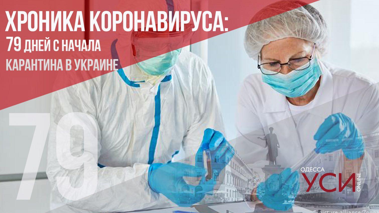 Хроника коронавируса: 79 дней с начала карантина в Украине ОБНОВЛЯЕТСЯ «фото»