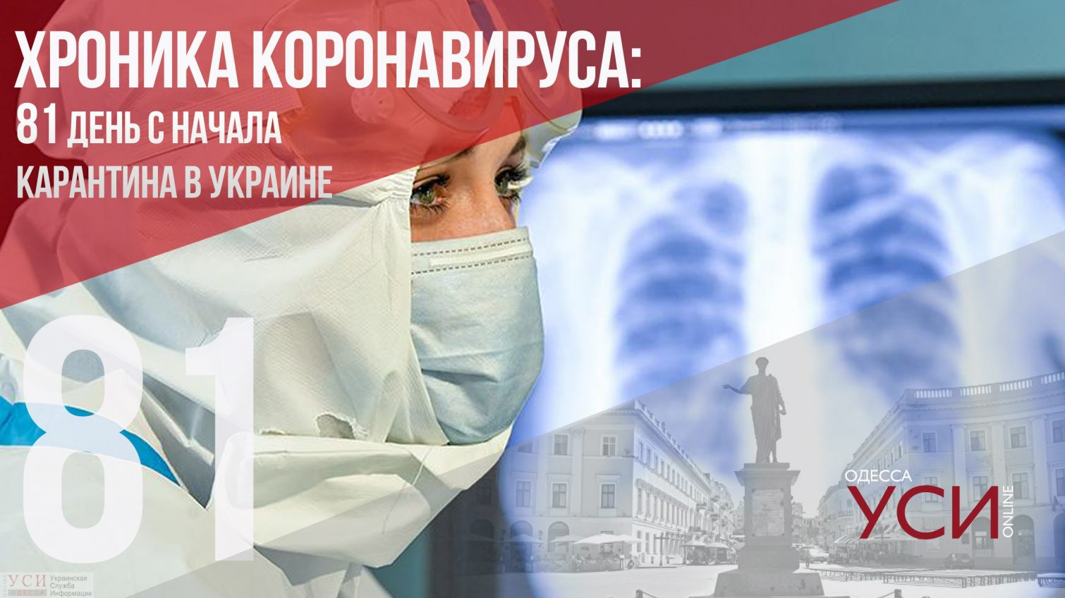 Хроника коронавируса: 81 день с начала карантина в Украине «фото»