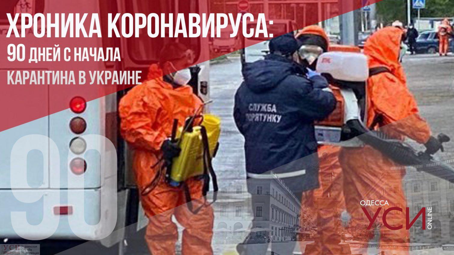 Хроника коронавируса: 90 дней карантина в Украине ОБНОВЛЯЕТСЯ «фото»
