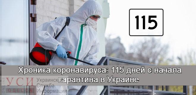 На 115 день карантина количество заболевших украинцев перевалило за 800 «фото»