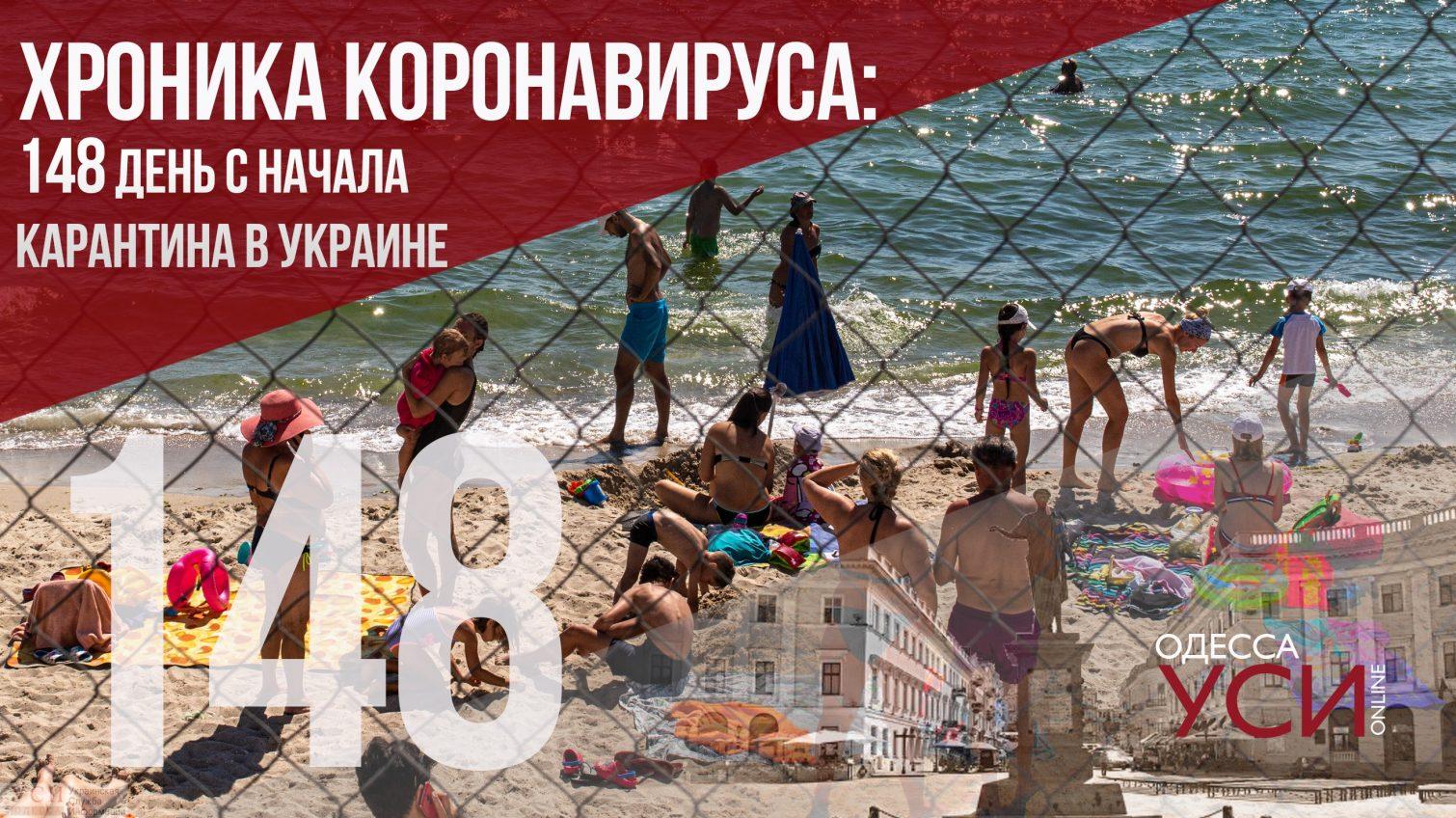 Хроника коронавируса: на 148 день в Одесском регионе – новый антирекорд 156 новых больных «фото»