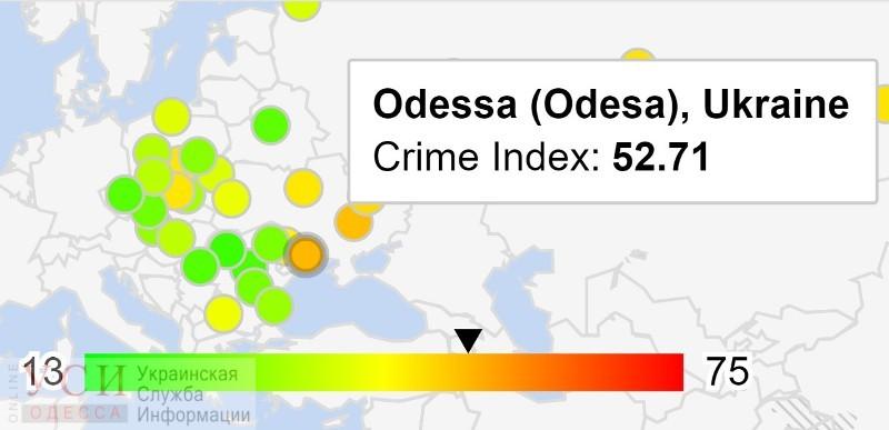 Одесса заняла первое место в Восточной Европе по уровню преступности «фото»