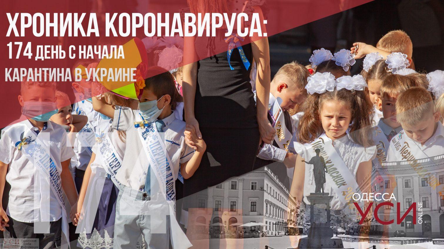 Хроника коронавируса: 174 дня с начала карантина в Украине «фото»
