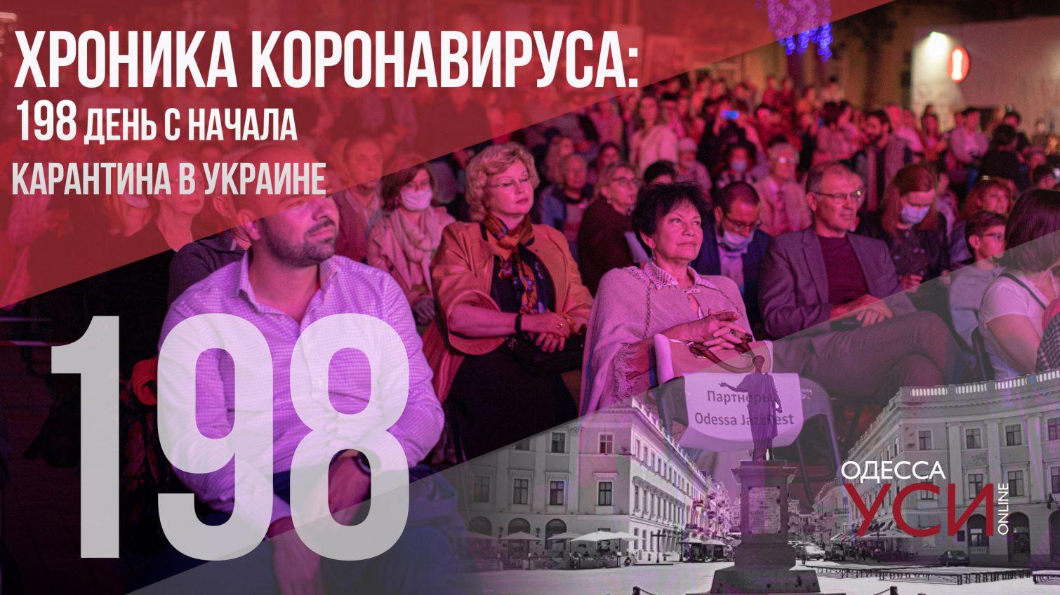 Хроника коронавируса: на 198 день с начала карантина в Одесском регионе 8 летальных «фото»