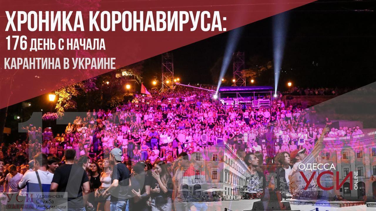 Около 3000 заболевших в Украине за сутки. Новый антирекорд коронавируса «фото»