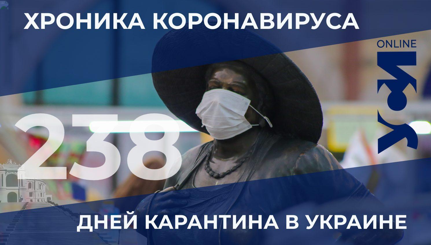 Снова антирекорд: за сутки коронавирусом заразились 9850 украинцев «фото»
