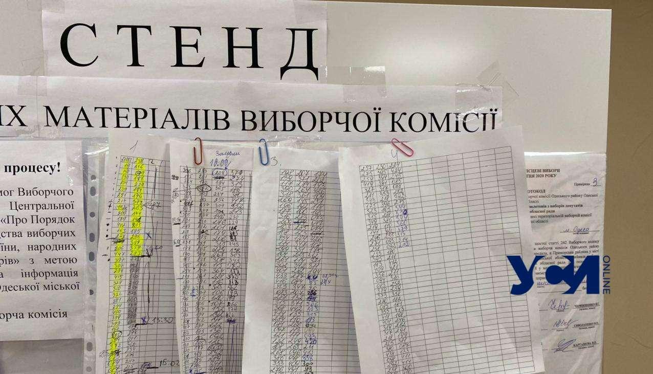 В трех районах Одессы не спешат с установкой результатов выборов «фото»