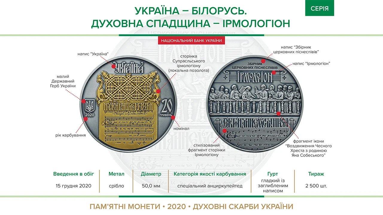 Нацбанк выпустил коллекционную серебряную монету с позолотой «фото»