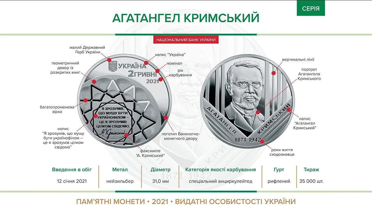В Украине ввели в оборот новую памятную монету «фото»
