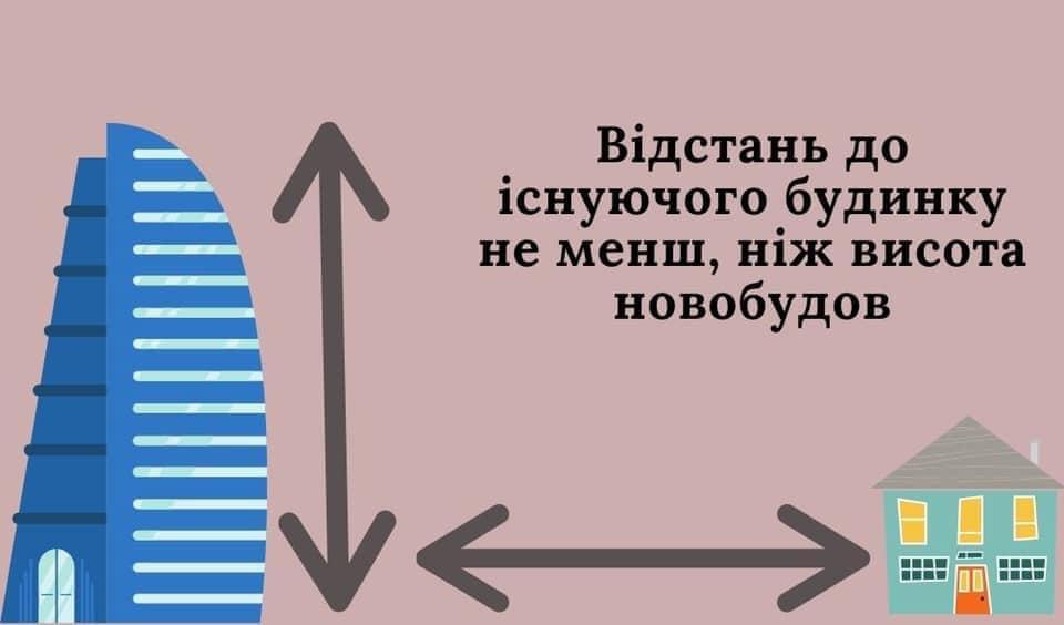 В Одессе появятся ограничения для застройки «фото»