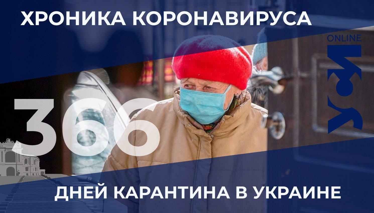 Рост числа заболевших COVID-19: Одесская область – снова среди лидеров «фото»