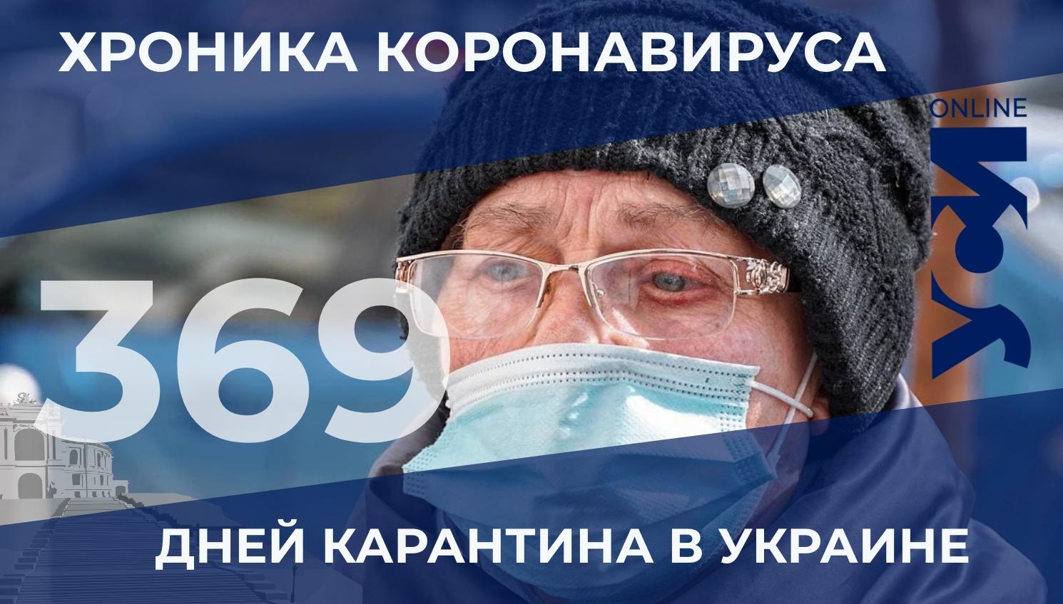 Хроника COVID-19: в Одесской области — 407 новых заболевших «фото»