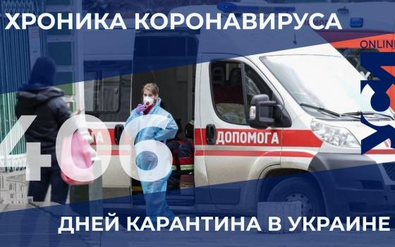 Хроника коронавируса: в Одесской области за сутки более 700 человек заболели и 28 умерли «фото»