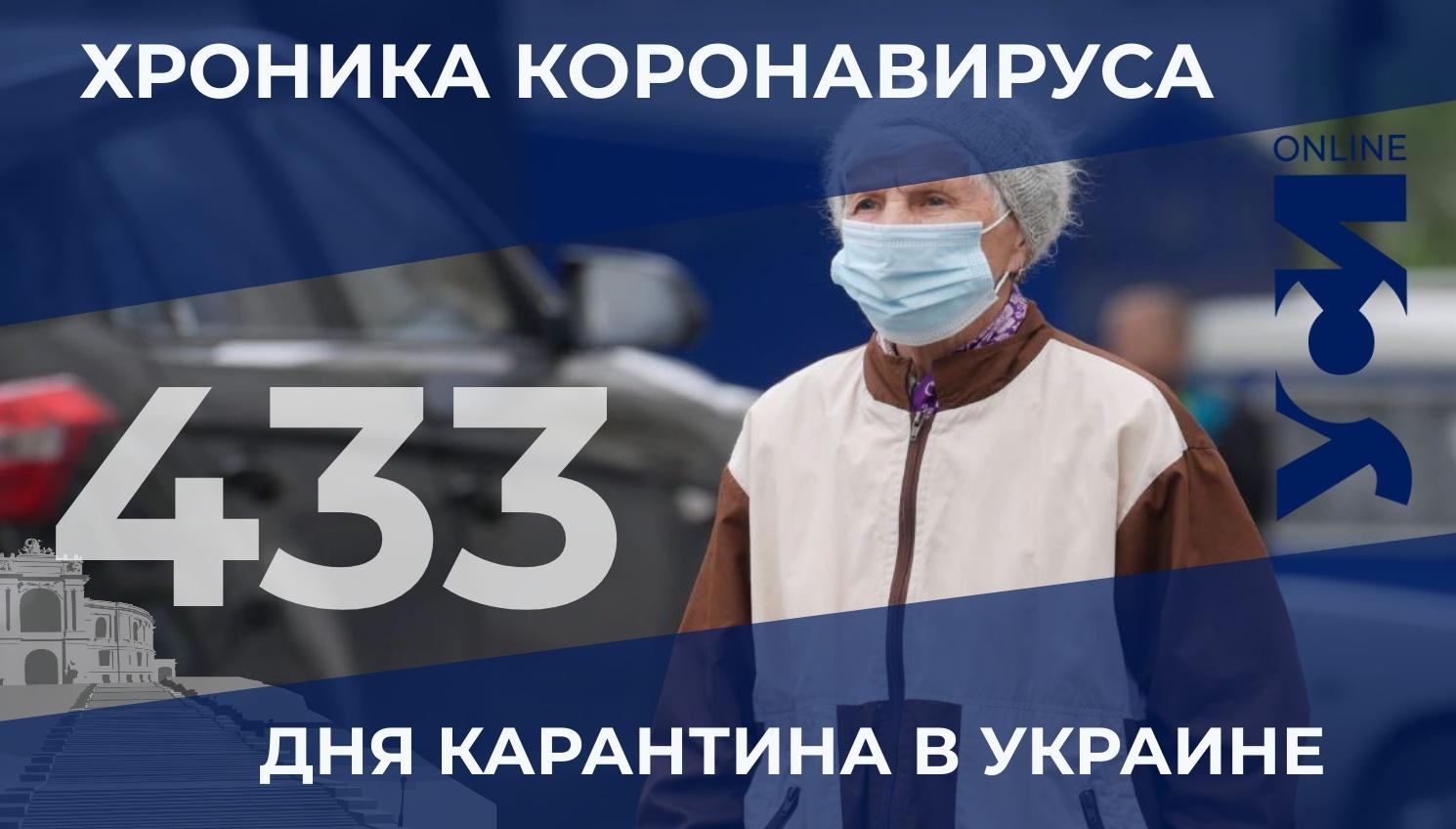 COVID-19: в Одесской области за сутки умерли 24 человека «фото»