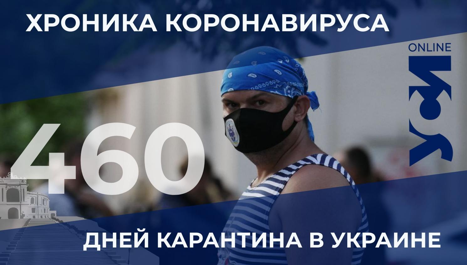 Хроника COVID-19: в Одесской области — 13 новых заболевших «фото»