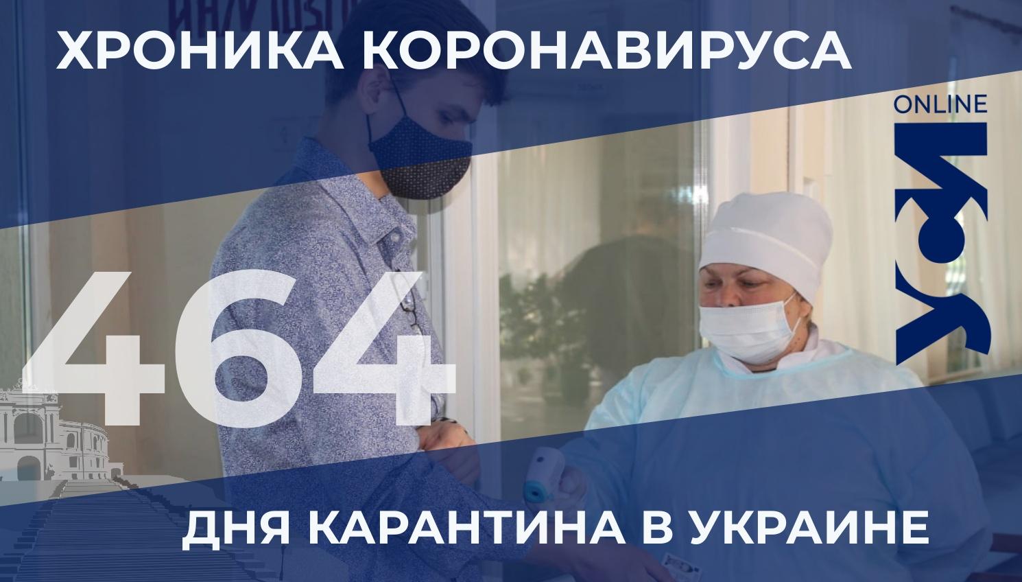 Хроника COVID-19: в Одесской области 42 новых заболевших «фото»