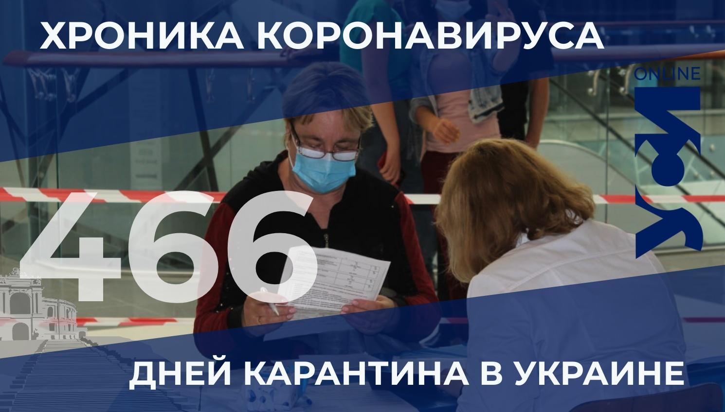 Хроники пандемии: в Одесской области 19 новых заболевших «фото»