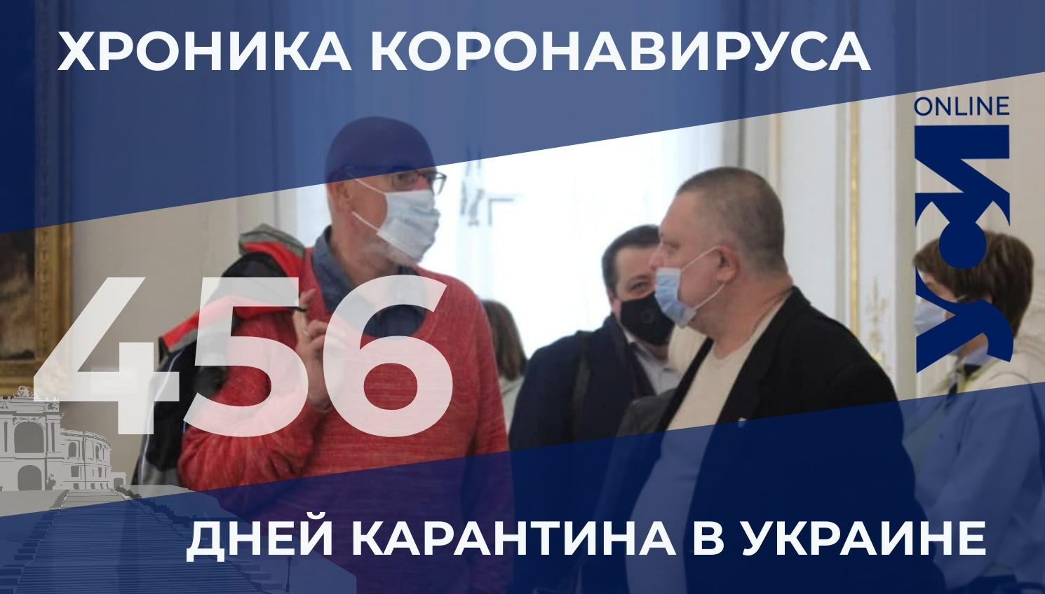 COVID-19: в Одесской области 63 новых заболевших «фото»