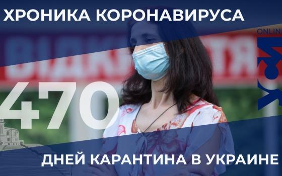 Пандемия: в Одесской области нет летальных случаев за сутки «фото»