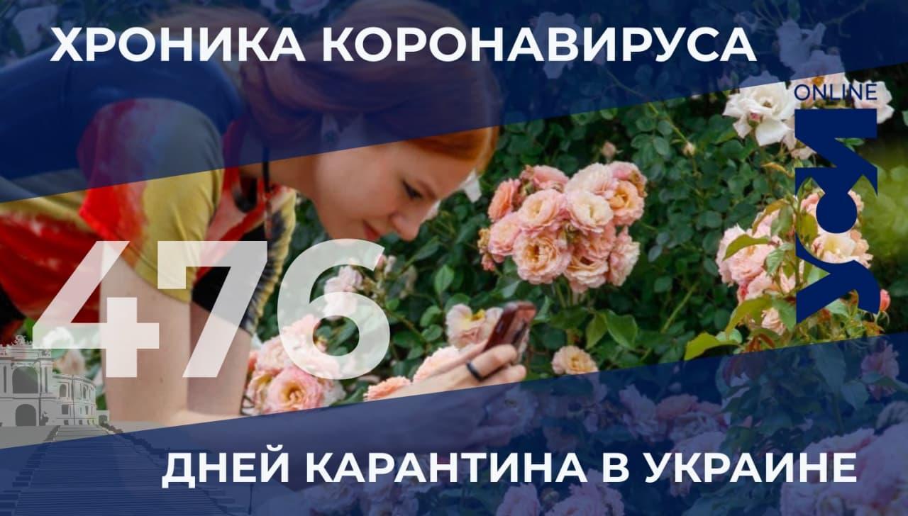Хроника COVID-19: в Одесской области заболели 27 человек «фото»