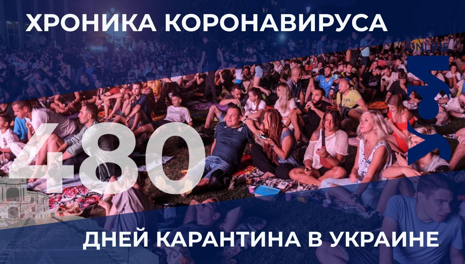 Хроника COVID-19: в Одесской области 49 новых заболевших «фото»
