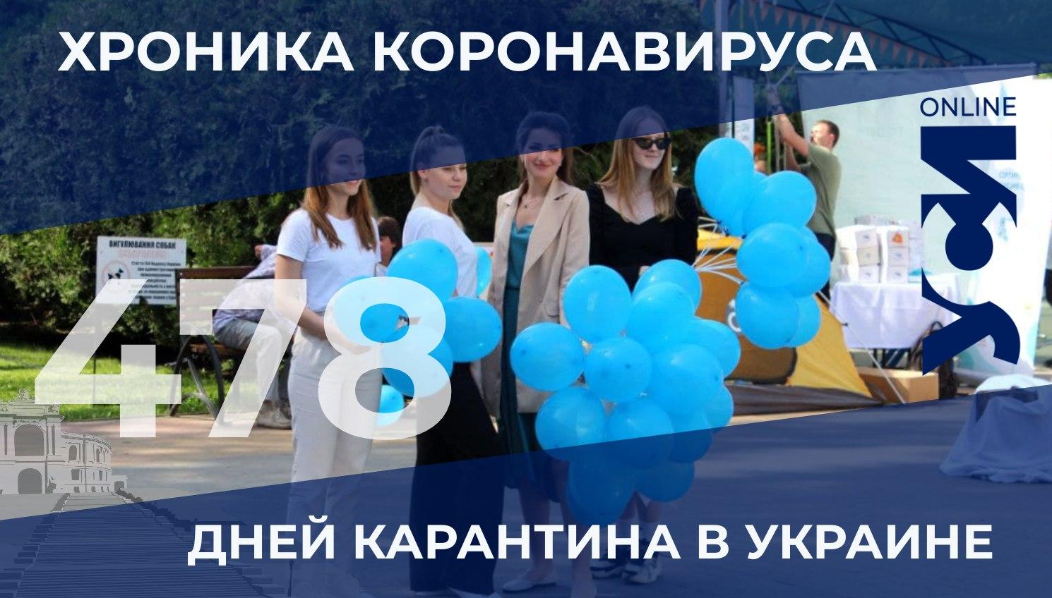 Хроника COVID-19: Одесская область – на втором месте по уровню заболеваемости «фото»