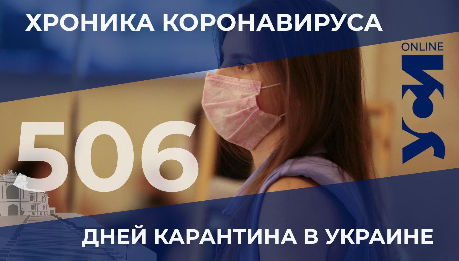 Пандемия: в Одесской области – 1 летальный случай за сутки «фото»