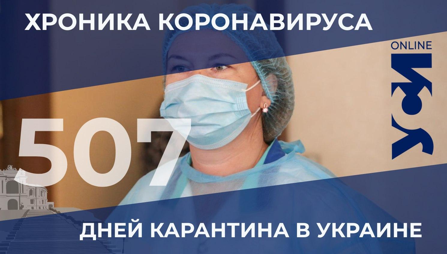 Одесская область в тройке по количеству инфицированных коронавирусомза сутки «фото»