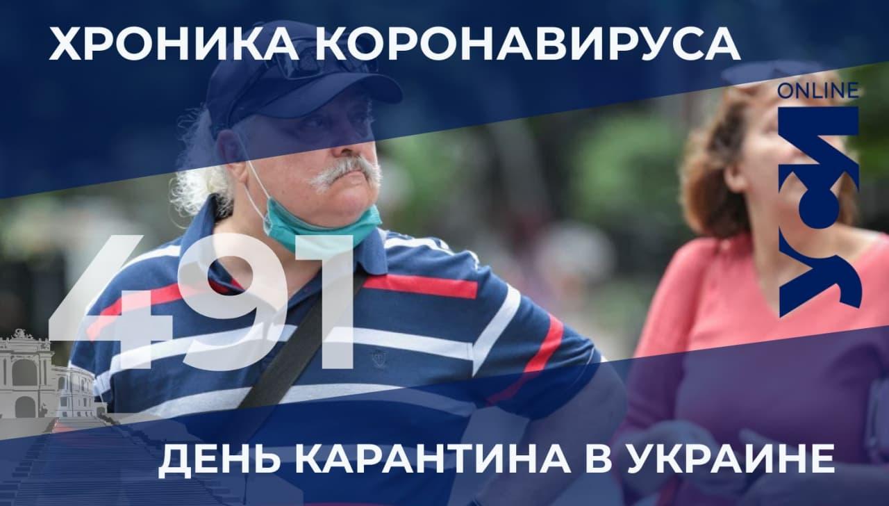 Хроника коронавируса: Одесская область снова в лидерах по заболеваемости «фото»