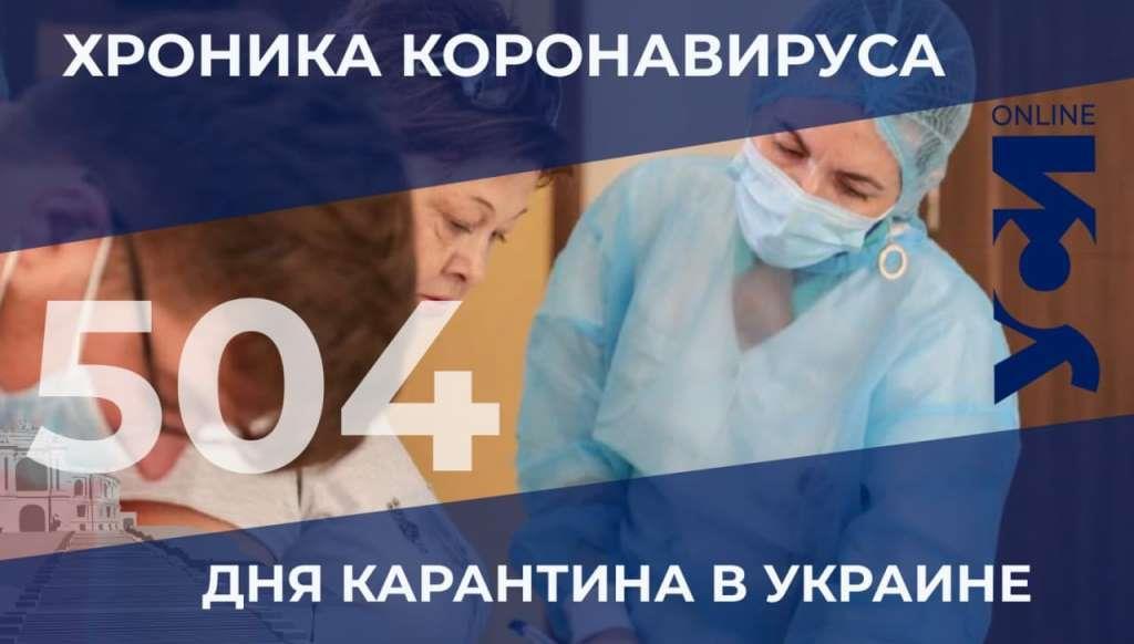 Пандемия: в Одесской области 47 новых случаев COVID-19 «фото»
