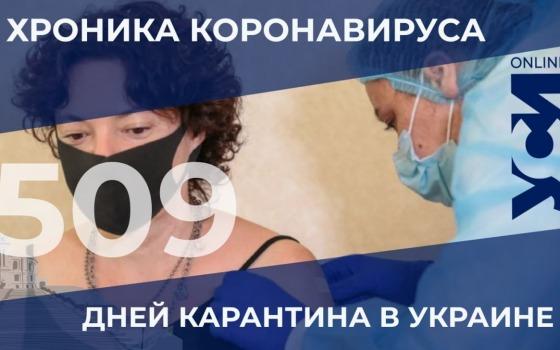 Одесская область на втором месте по количествуинфицированных коронавирусом за сутки «фото»