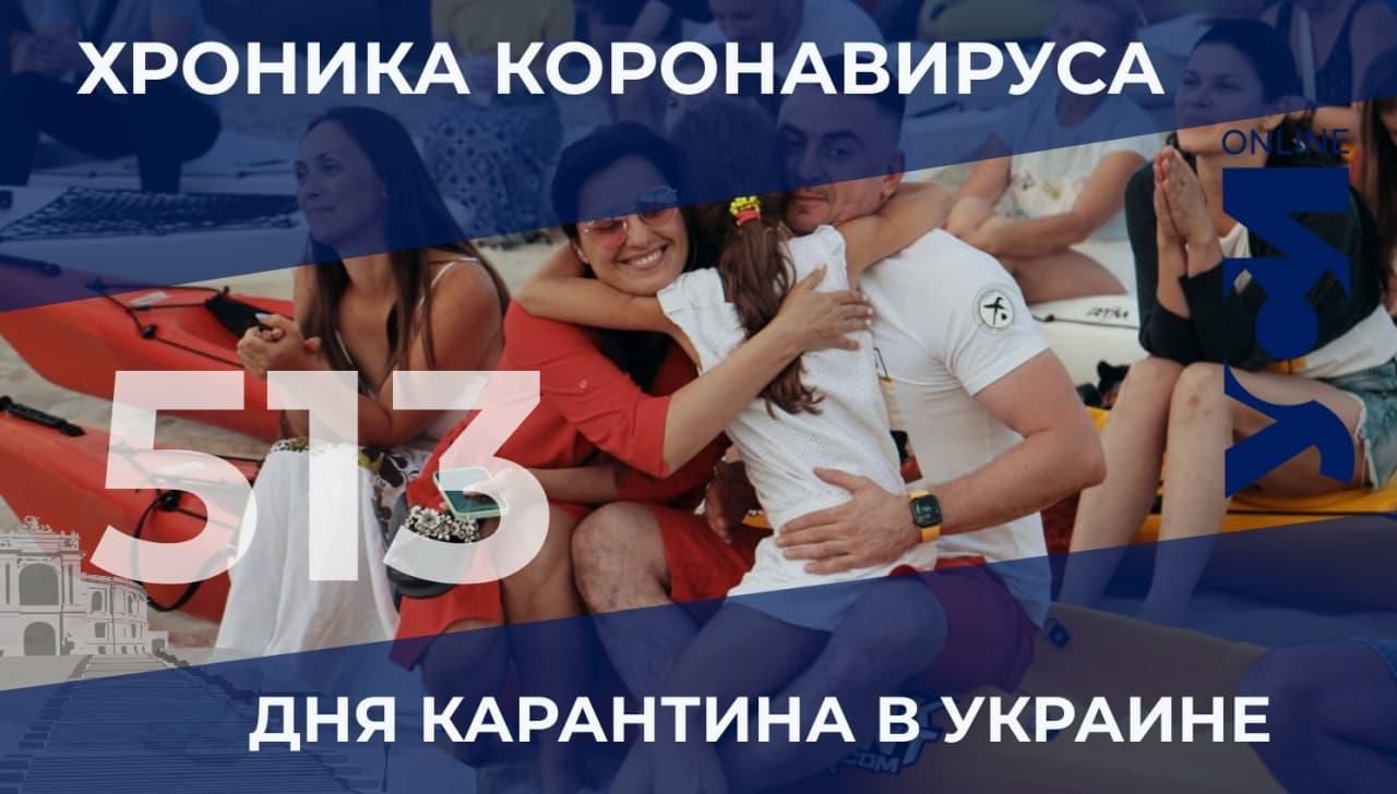 COVID-19: Одесса и область на 3 месте по числу новых больных «фото»
