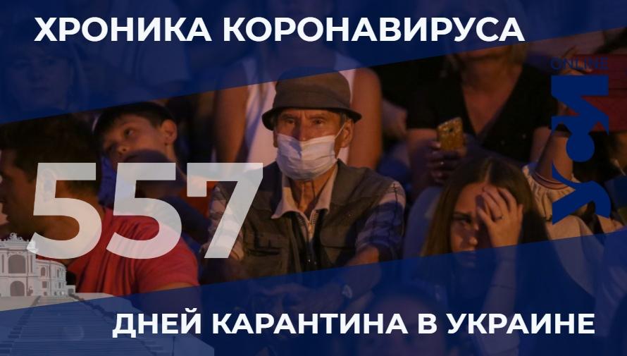 Хроника пандемии: Одесская область на втором месте по количеству новых больных «фото»