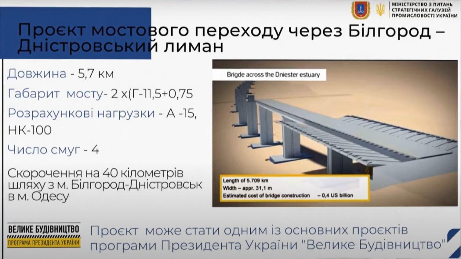 В Одессе представили проект строительства моста через Днестровский лиман (видео) «фото»