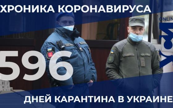 Антирекорд пандемии: в Одесской области более 2,2 тысяч новых больных за сутки «фото»